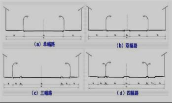 2020二建市政工程凌平平精讲班:城镇道路v城镇造型设计石膏图片