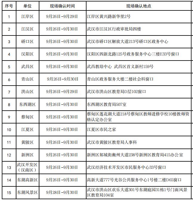 武汉高中阶段教师资格证认定现场确认点