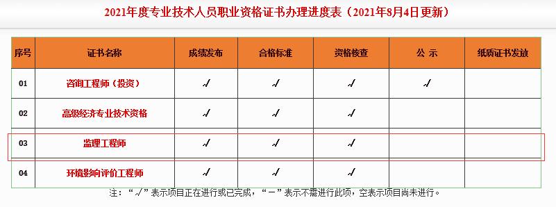 河南监理工程师证书办理时间.png