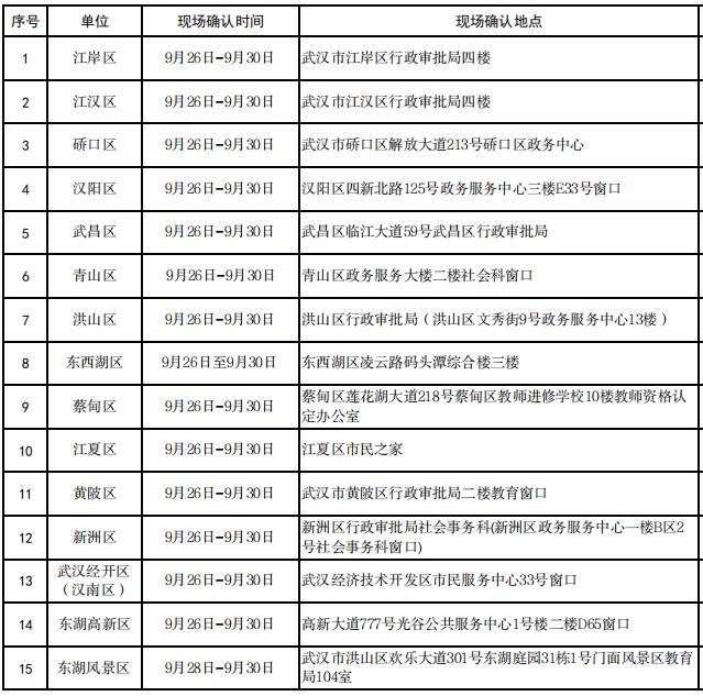 武汉初中及以下阶段教师资格证认定现场确认点