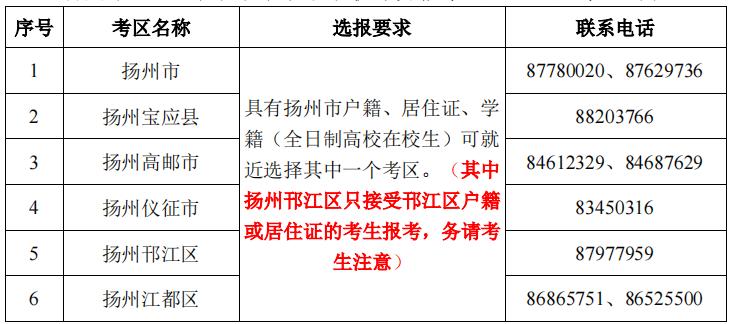 考区列表.png