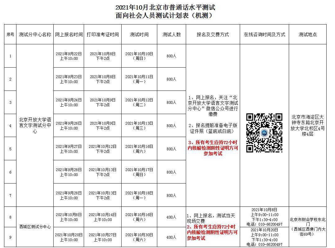 普通话测试计划表.jpg