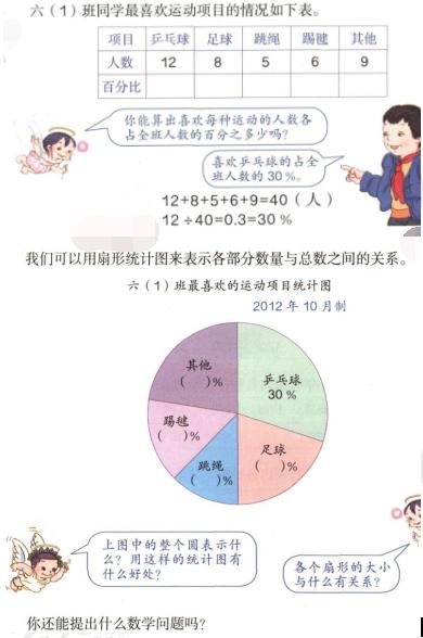 扇形统计图.png