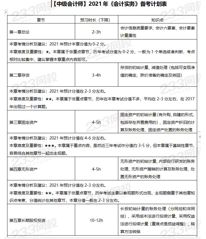 备考计划表.png