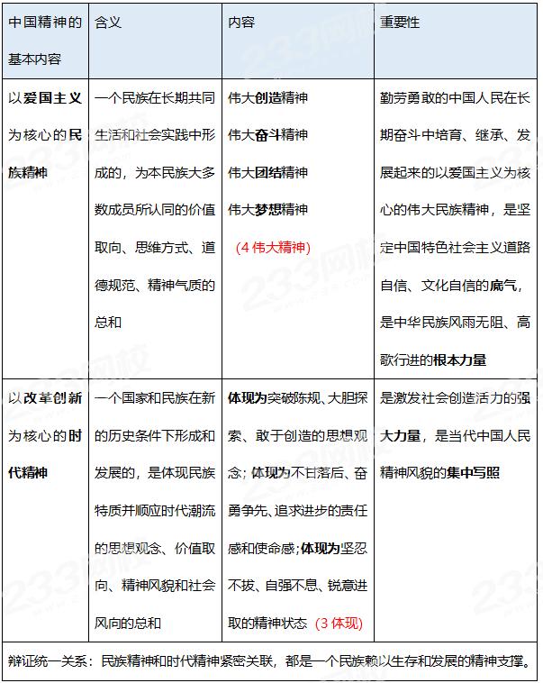 中国精神1.png